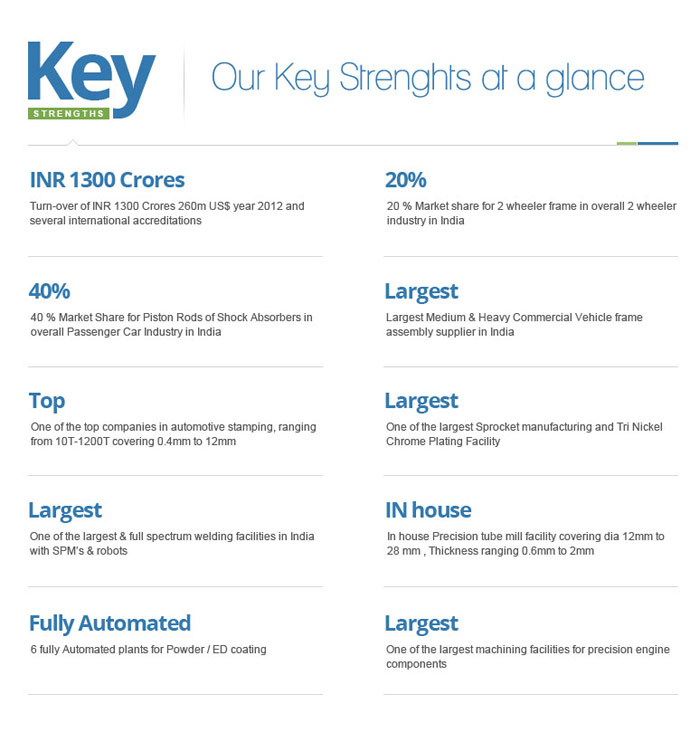 key strenghts